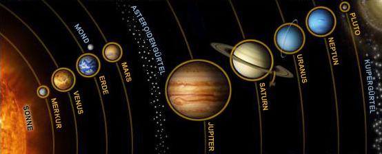 kleinster planet des sonnensystems